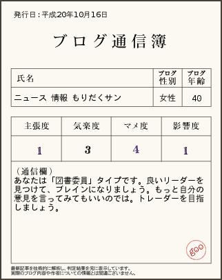 るんちゃんのブログ通信簿.png